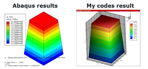 3D Solid elements finite element MATLAB code | matlab-fem com