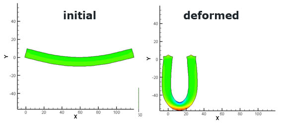 2D Large deformations finite element MATLAB code | matlab-fem com